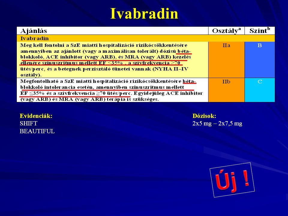 Ivabradin Evidenciák: Dózisok: SHIFT 2x5 mg – 2x7,5 mg BEAUTIFUL Új !