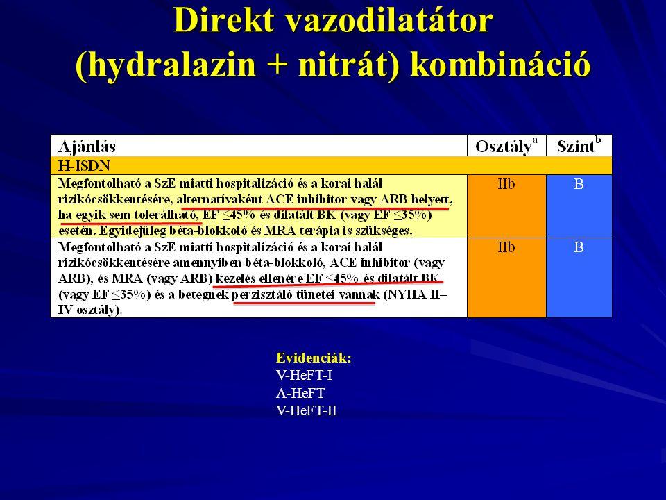 Direkt vazodilatátor (hydralazin + nitrát) kombináció
