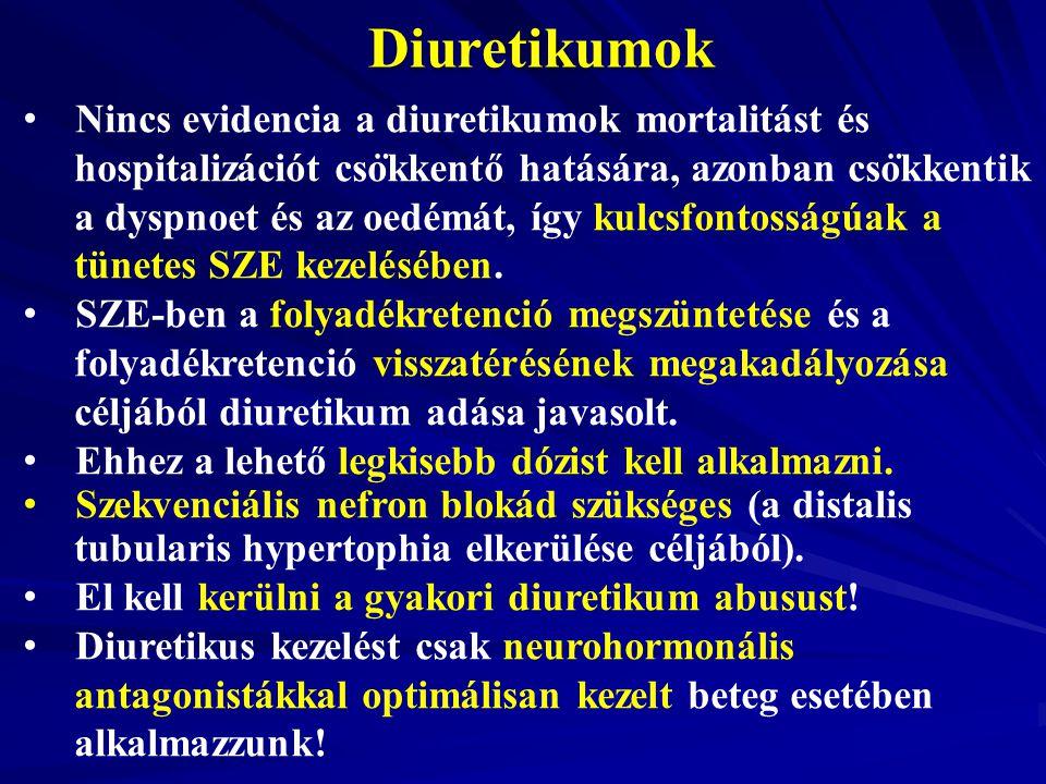 Diuretikumok Nincs evidencia a diuretikumok mortalitást és