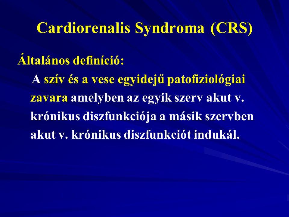 Cardiorenalis Syndroma (CRS)