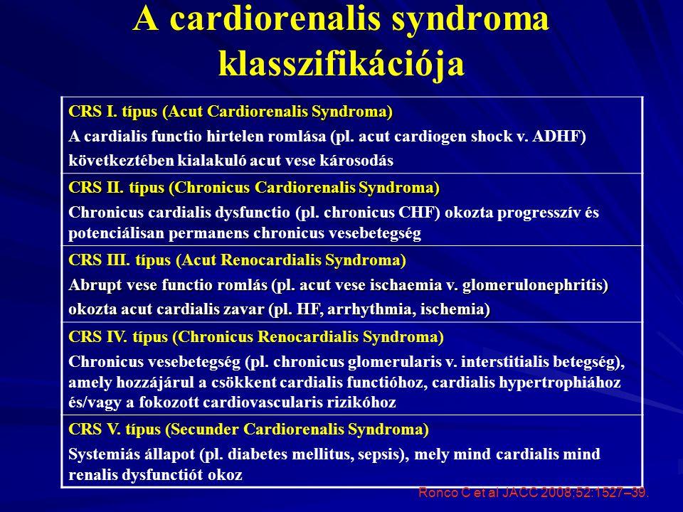 A cardiorenalis syndroma klasszifikációja