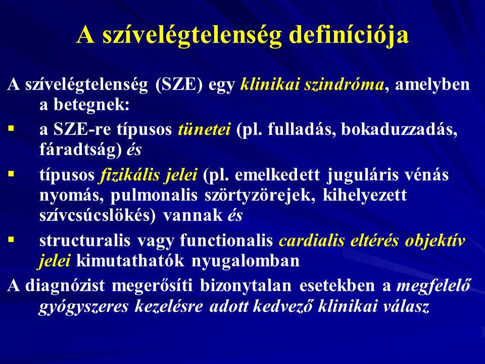 A szívelégtelenség definíciója