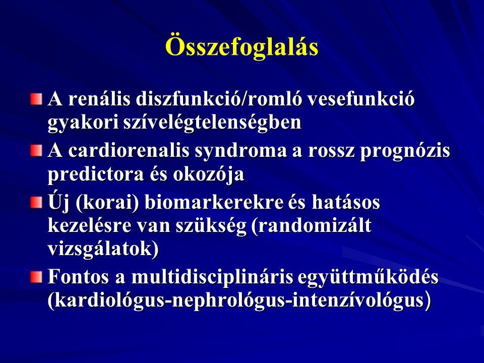 Összefoglalás A renális diszfunkció/romló vesefunkció gyakori szívelégtelenségben. A cardiorenalis syndroma a rossz prognózis predictora és okozója.