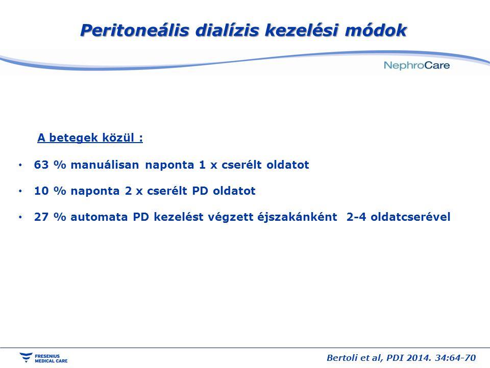 Peritoneális dialízis kezelési módok
