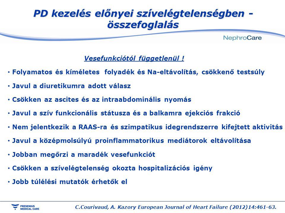 PD kezelés előnyei szívelégtelenségben - összefoglalás