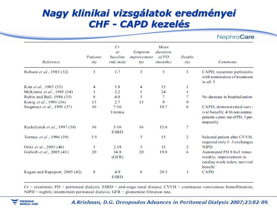 Nagy klinikai vizsgálatok eredményei CHF - CAPD kezelés