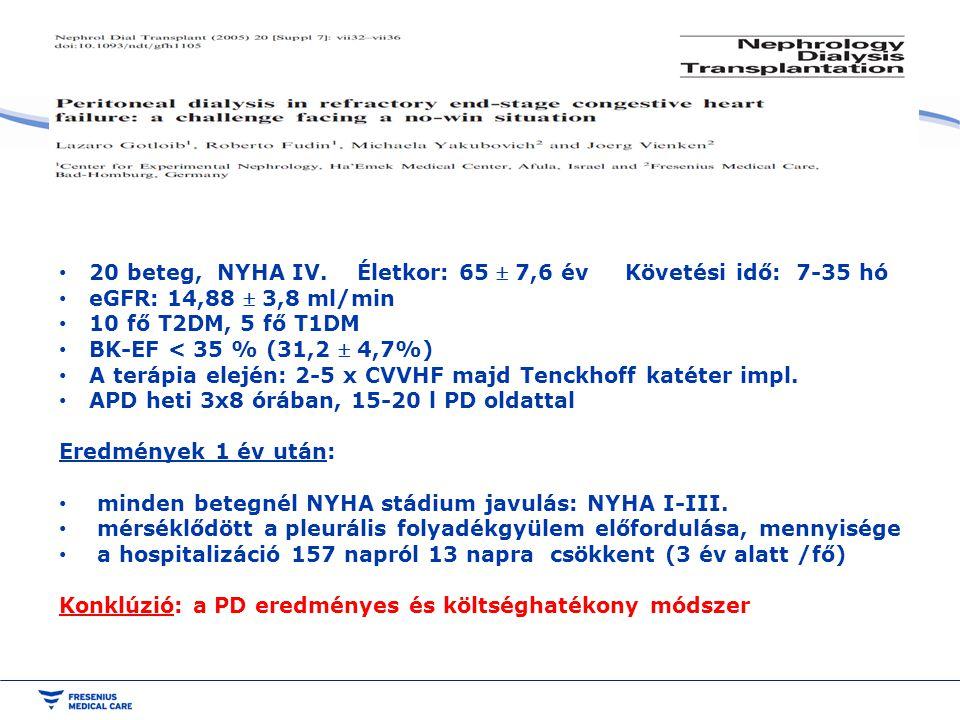20 beteg, NYHA IV. Életkor: 65  7,6 év Követési idő: 7-35 hó