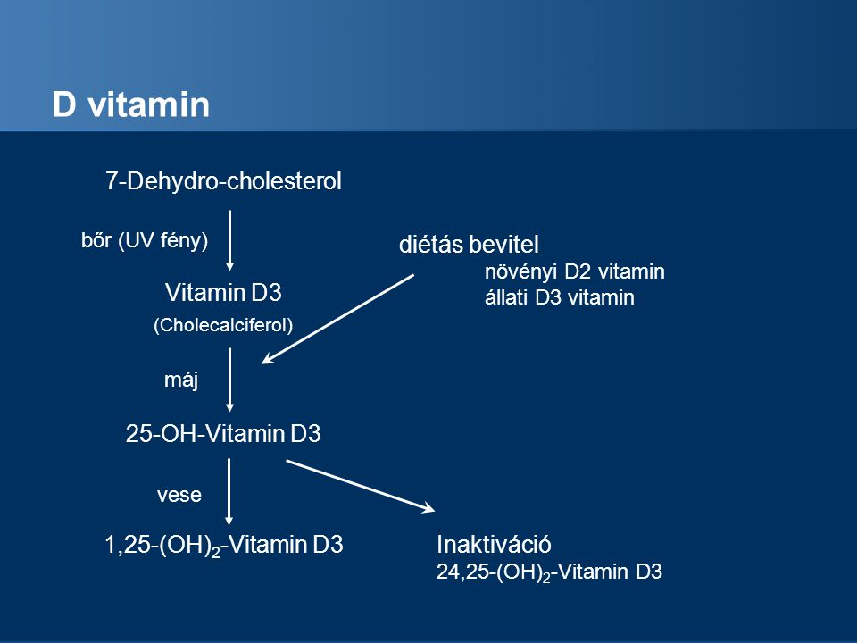7-Dehydro-cholesterol