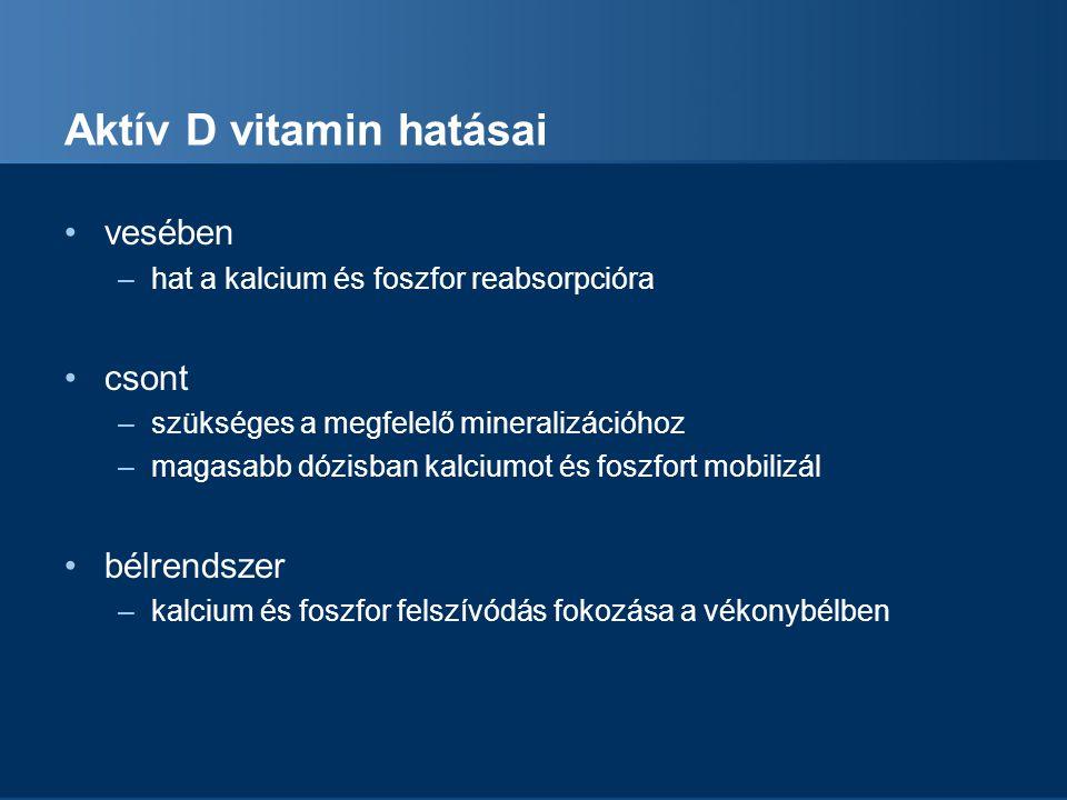 Aktív D vitamin hatásai