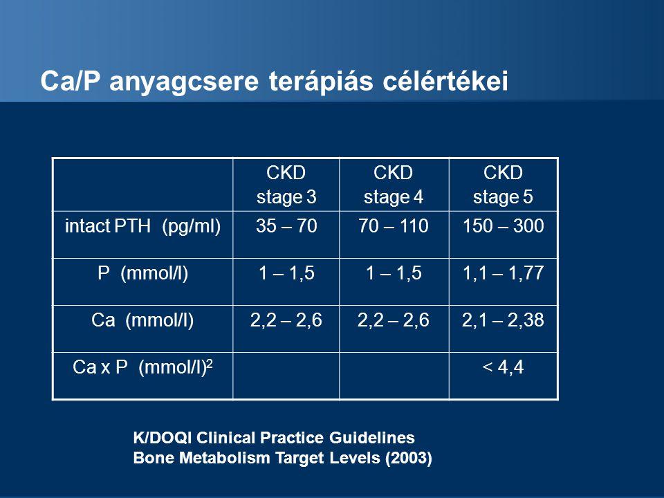 Ca/P anyagcsere terápiás célértékei