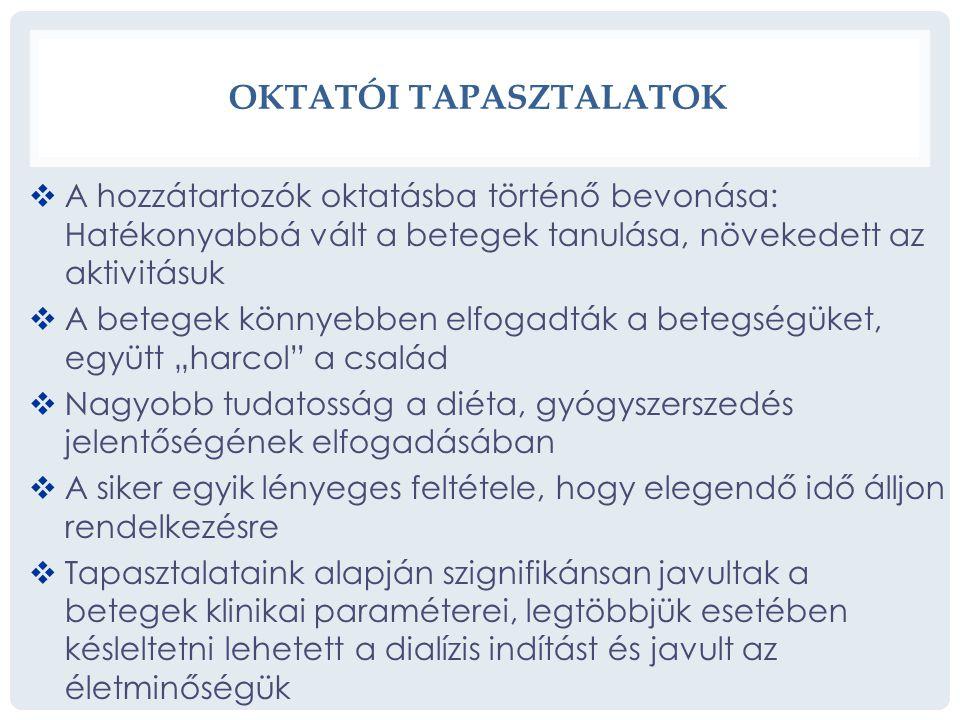 OKTATÓI TAPASZTALATOK