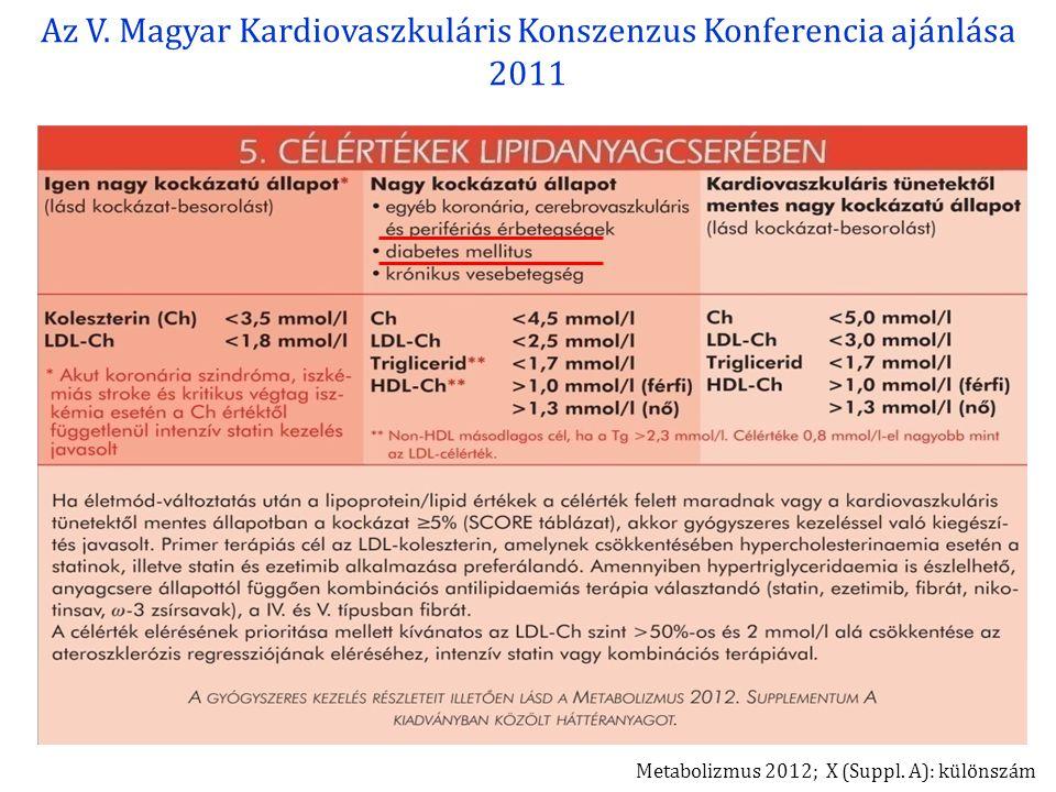 Az V. Magyar Kardiovaszkuláris Konszenzus Konferencia ajánlása 2011