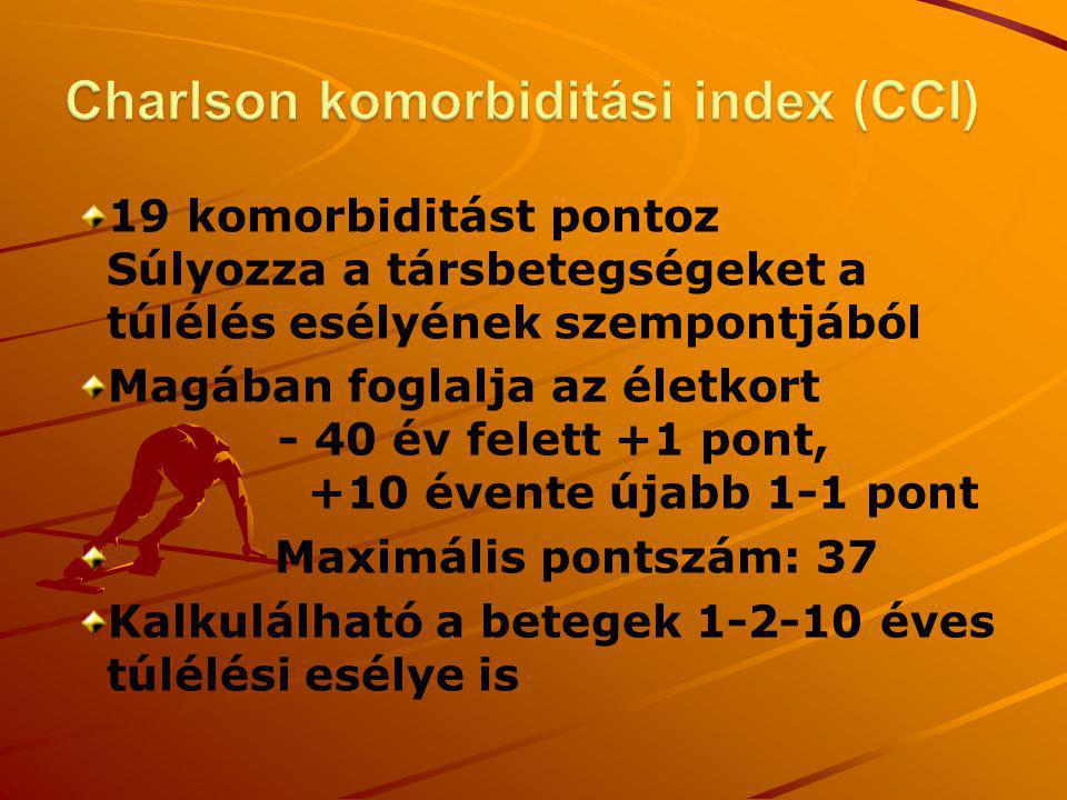 Charlson komorbiditási index (CCI)