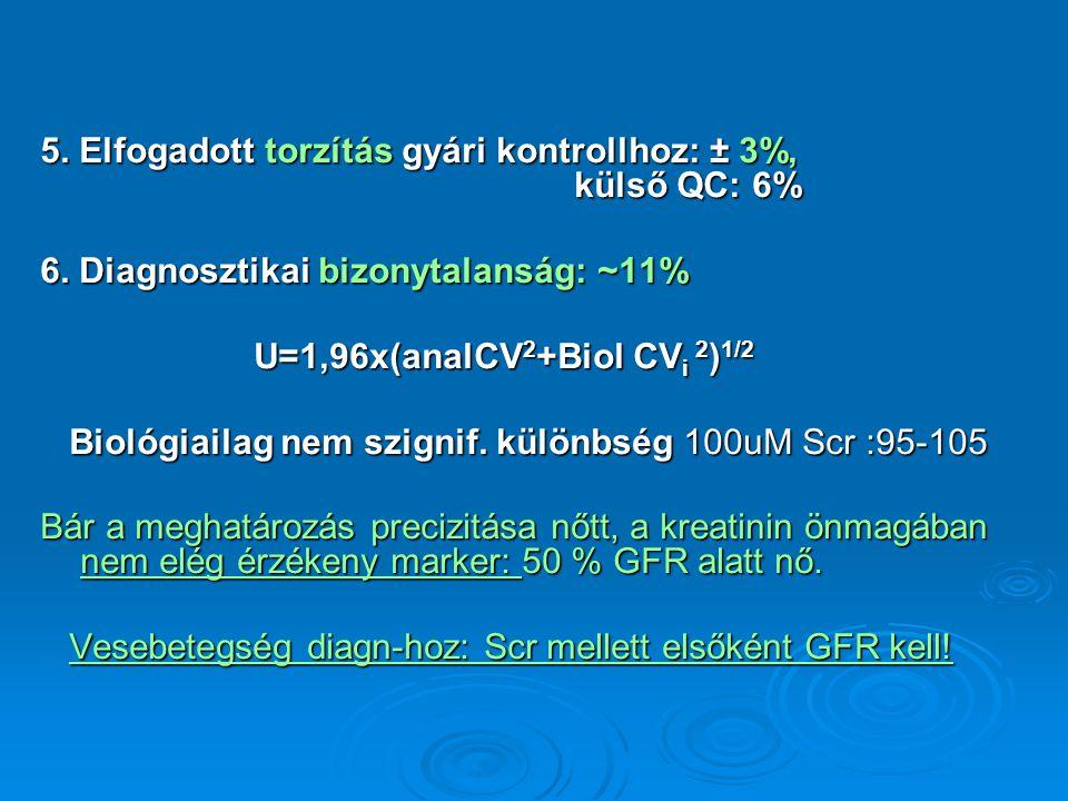 5. Elfogadott torzítás gyári kontrollhoz: ± 3%, külső QC: 6%