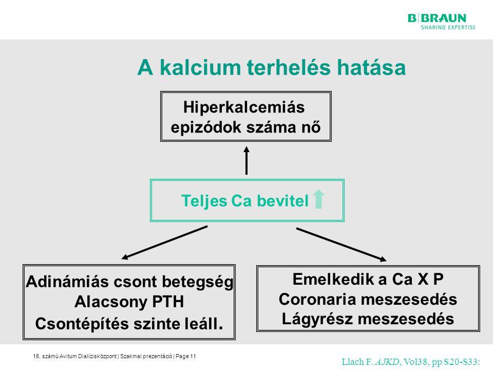 A kalcium terhelés hatása