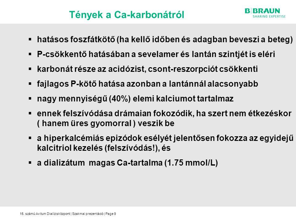 Tények a Ca-karbonátról