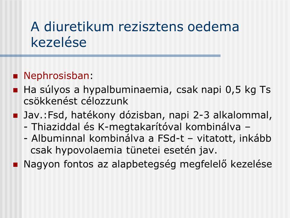 A diuretikum rezisztens oedema kezelése