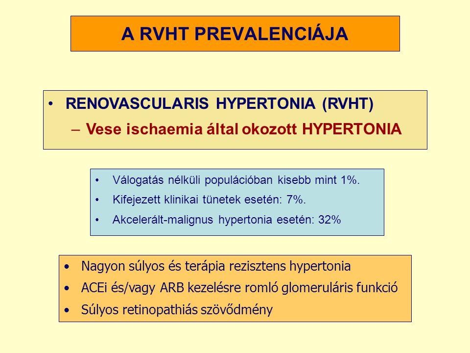 A RVHT PREVALENCIÁJA RENOVASCULARIS HYPERTONIA (RVHT)