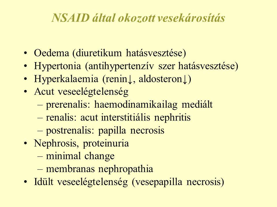 NSAID által okozott vesekárosítás