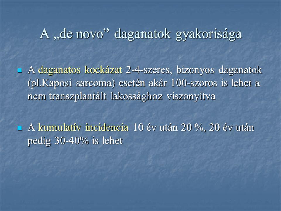 """A """"de novo daganatok gyakorisága"""