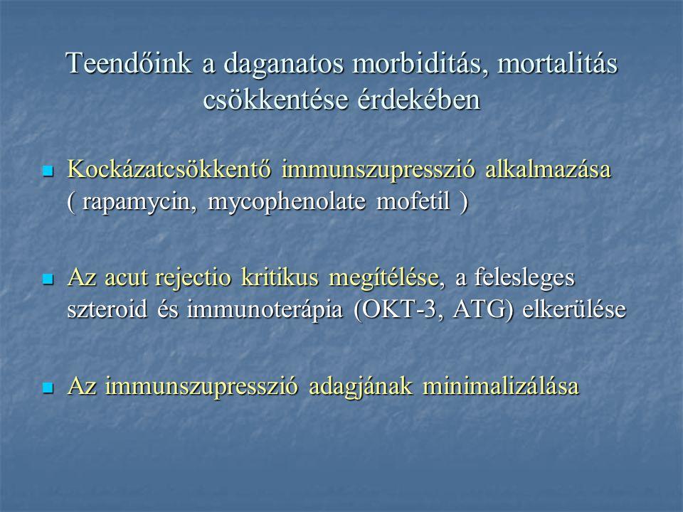 Teendőink a daganatos morbiditás, mortalitás csökkentése érdekében