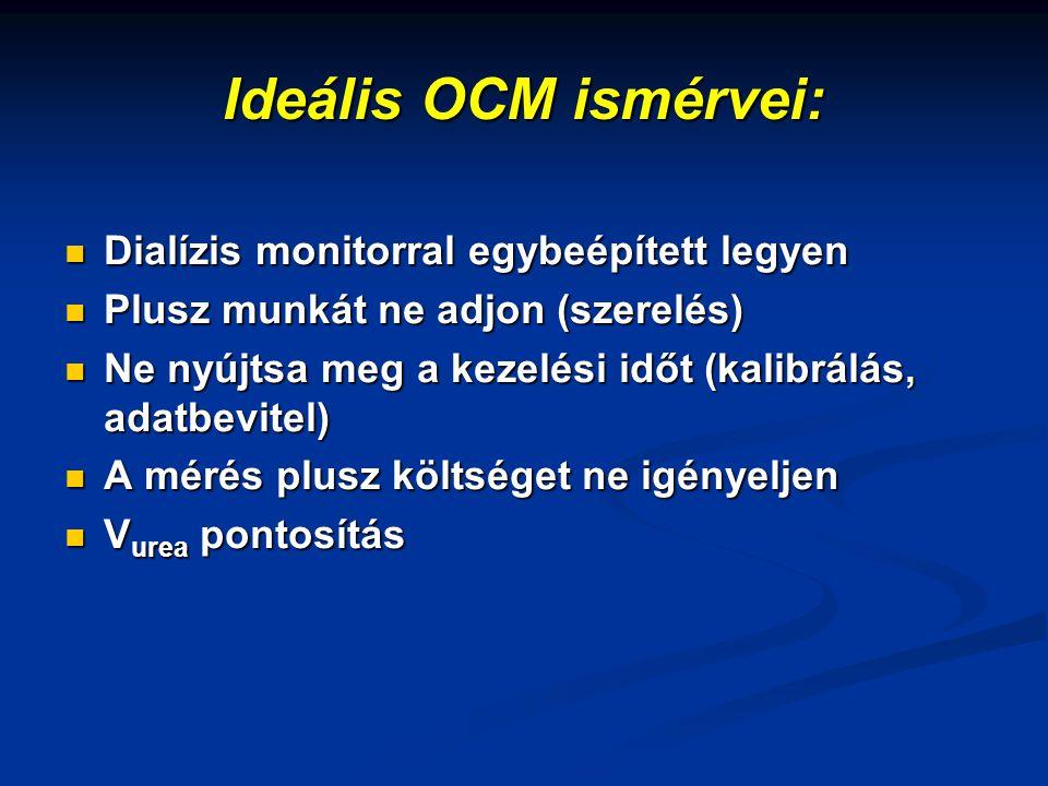 Ideális OCM ismérvei: Dialízis monitorral egybeépített legyen