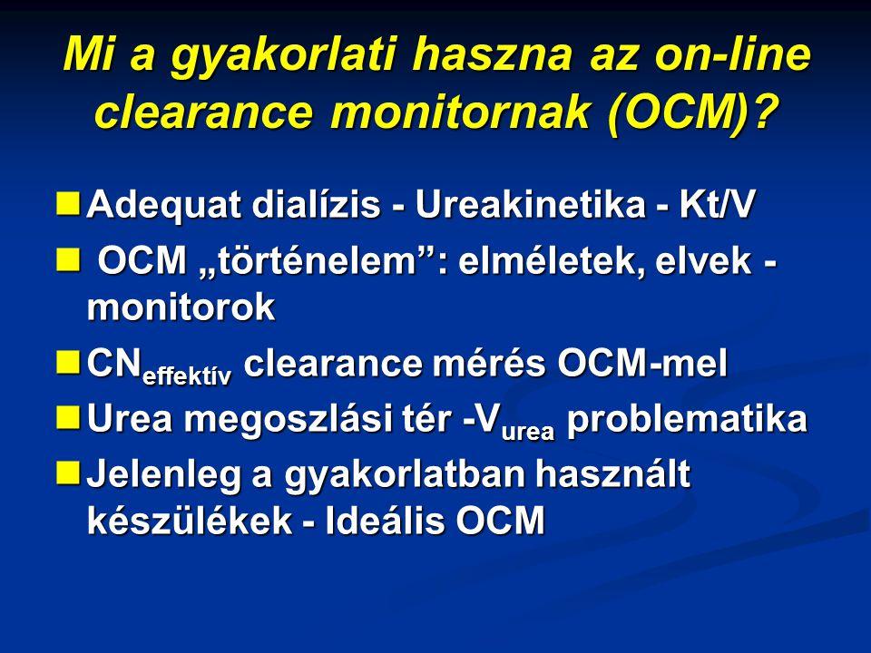 Mi a gyakorlati haszna az on-line clearance monitornak (OCM)