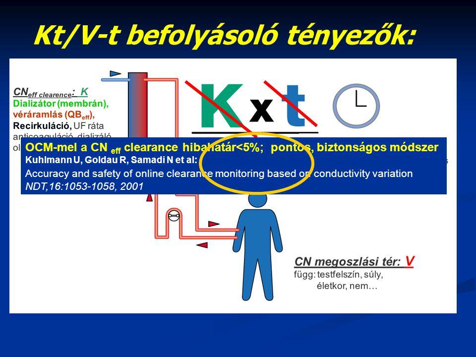 Kt/V-t befolyásoló tényezők: