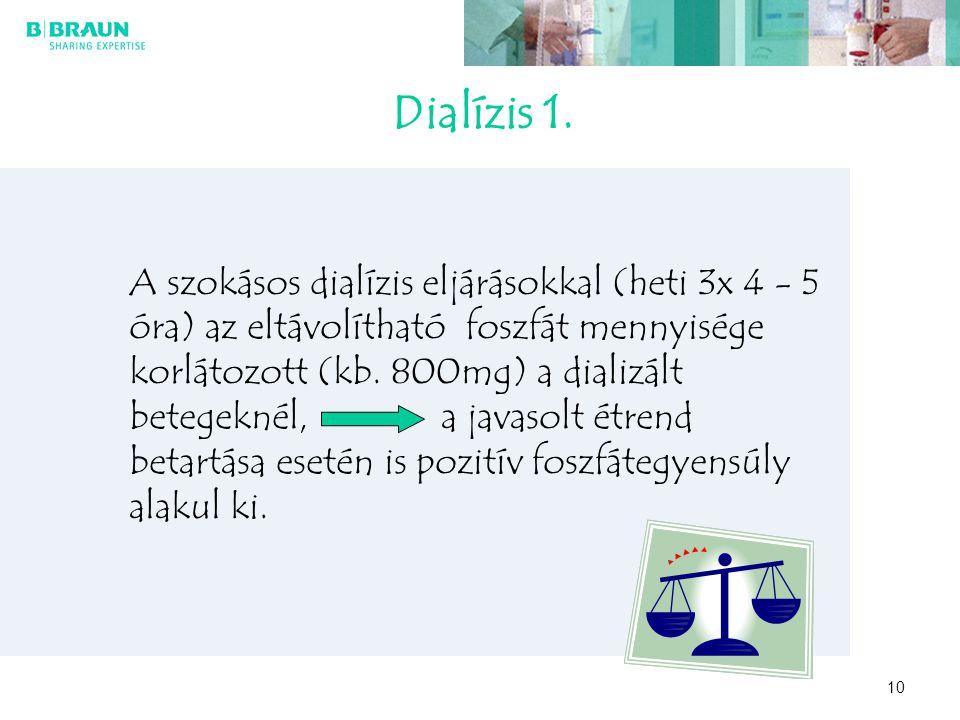 Dialízis 1.