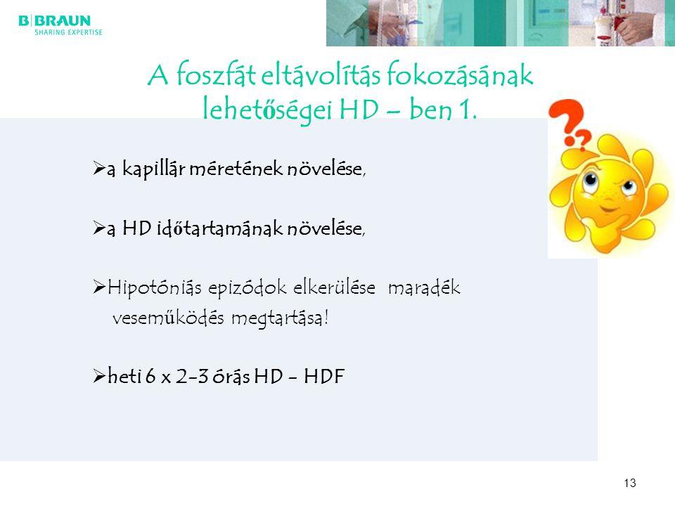 A foszfát eltávolítás fokozásának lehetőségei HD – ben 1.