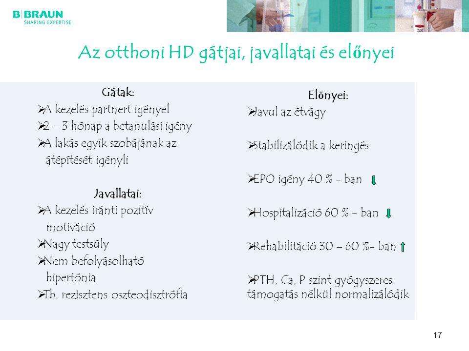 Az otthoni HD gátjai, javallatai és előnyei