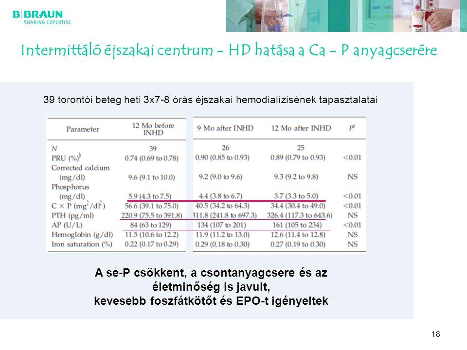 Intermittáló éjszakai centrum - HD hatása a Ca - P anyagcserére