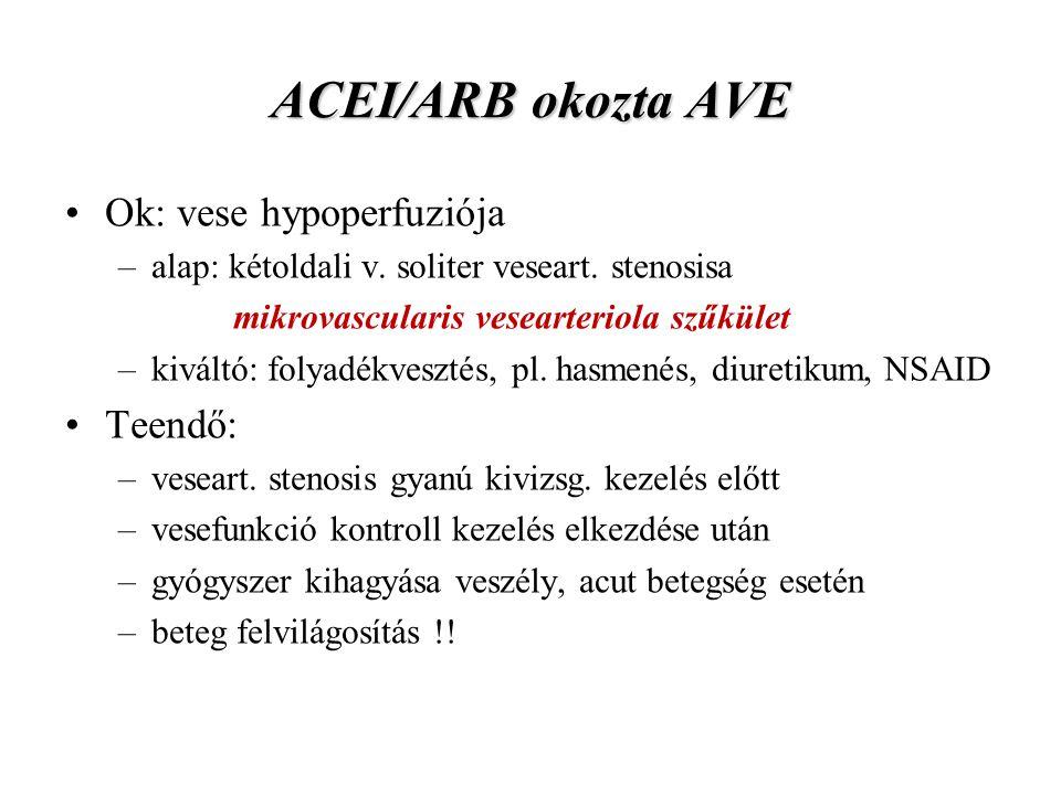 ACEI/ARB okozta AVE Ok: vese hypoperfuziója Teendő: