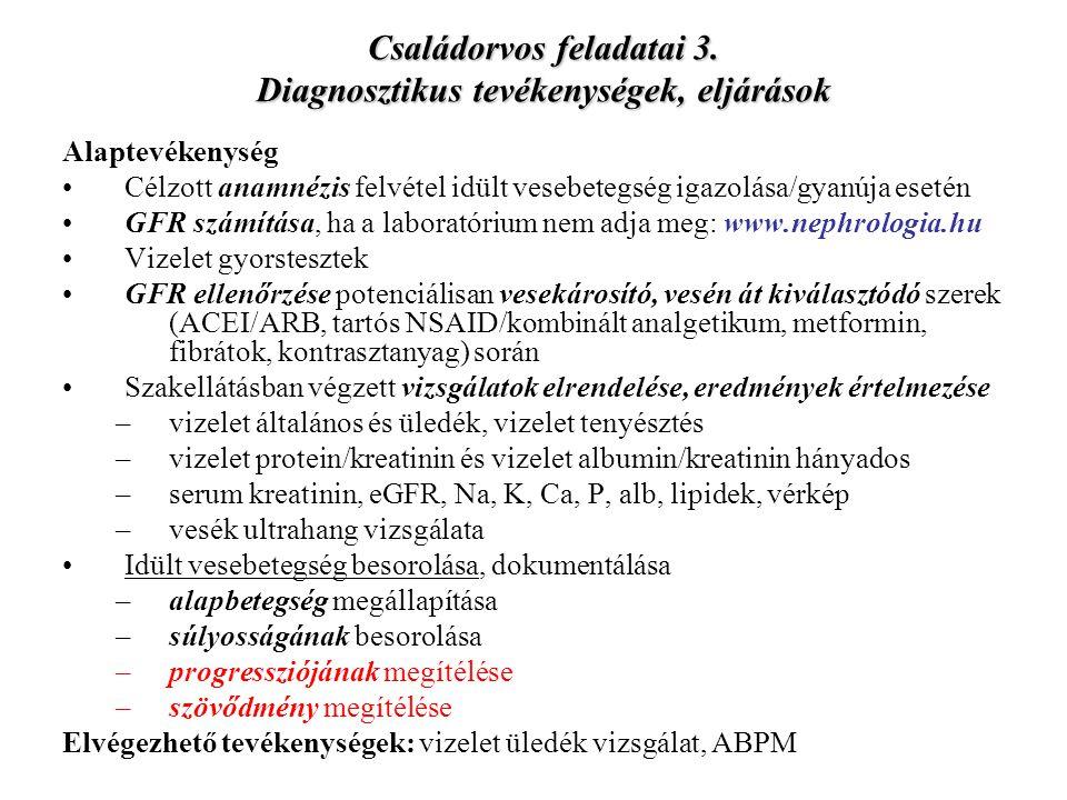 Családorvos feladatai 3. Diagnosztikus tevékenységek, eljárások