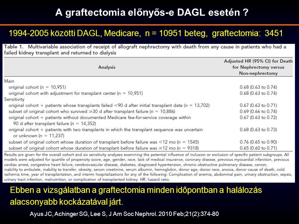 A graftectomia előnyős-e DAGL esetén