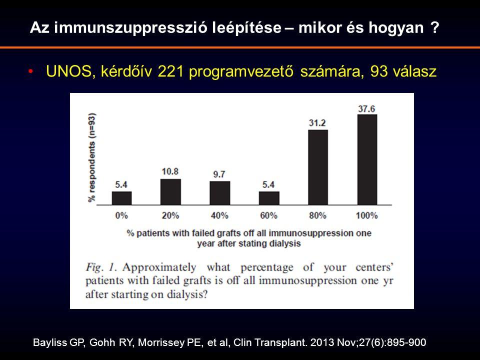 Az immunszuppresszió leépítése – mikor és hogyan