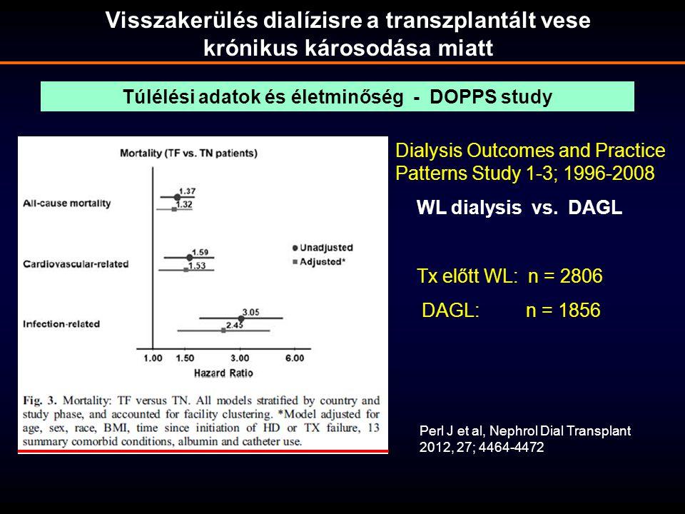 Túlélési adatok és életminőség - DOPPS study