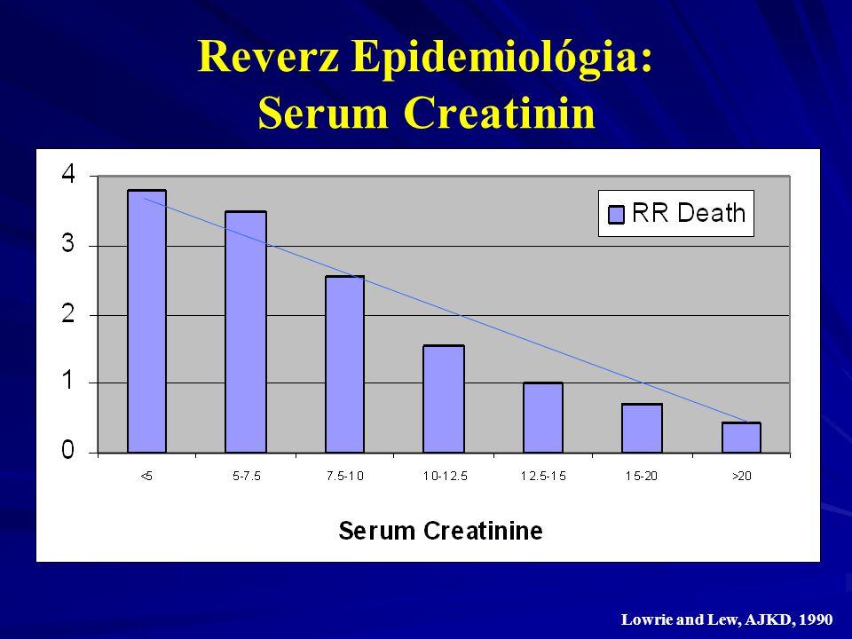 Reverz Epidemiológia: Serum Creatinin