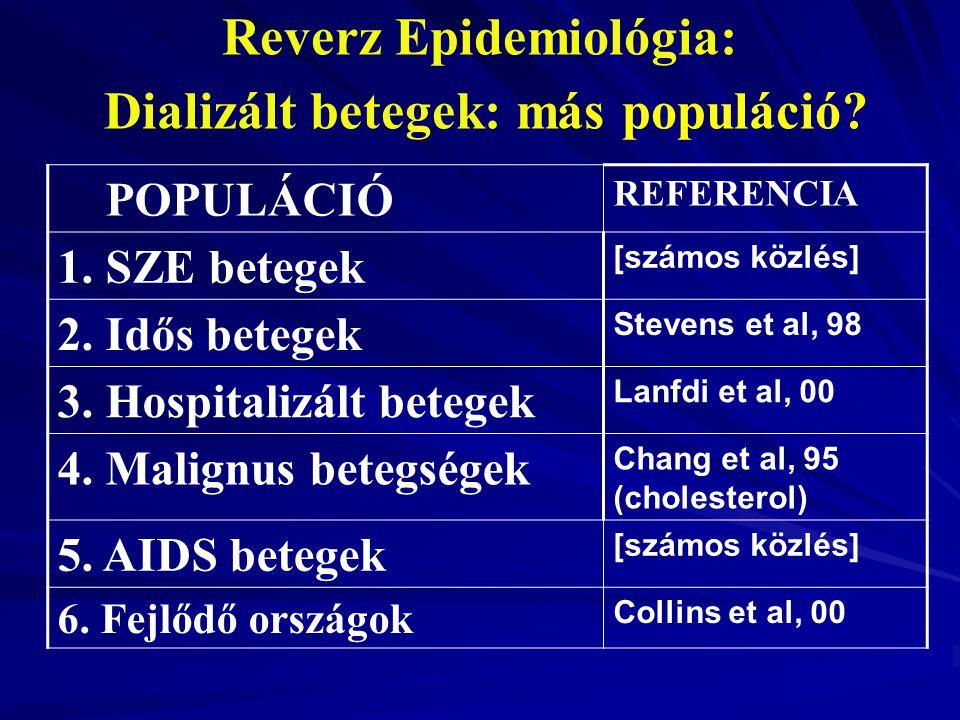 Reverz Epidemiológia: Dializált betegek: más populáció