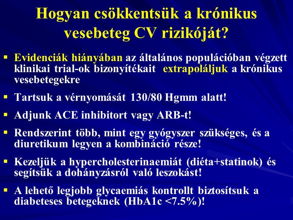 Hogyan csökkentsük a krónikus vesebeteg CV rizikóját