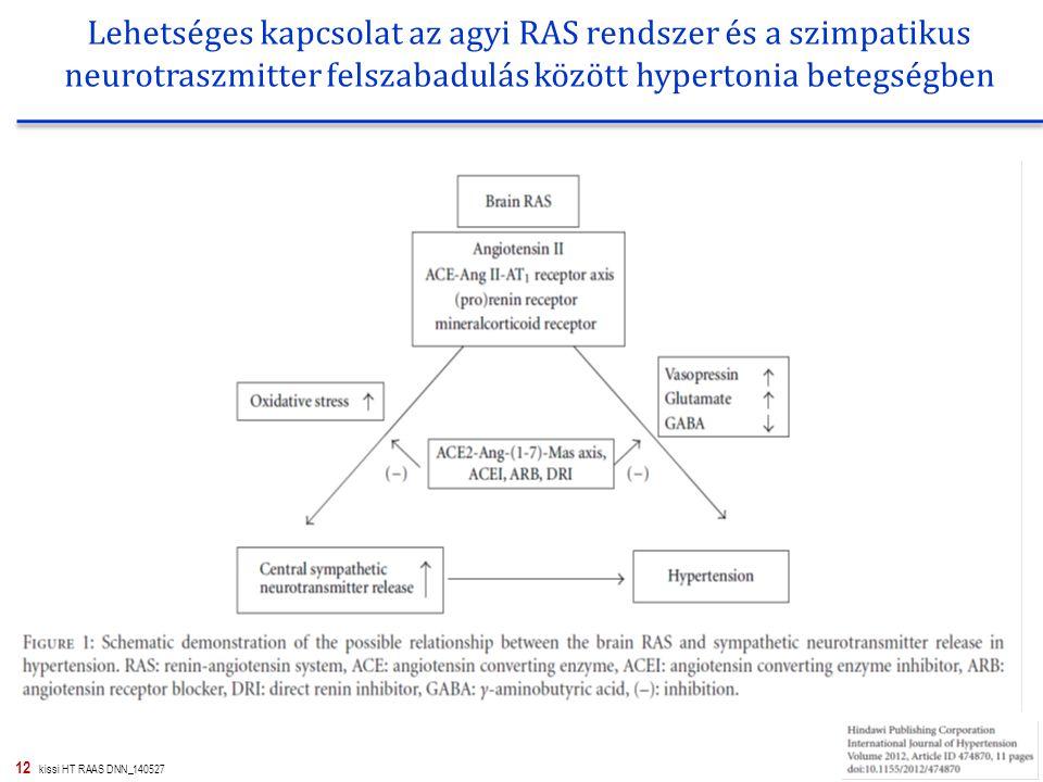 Lehetséges kapcsolat az agyi RAS rendszer és a szimpatikus neurotraszmitter felszabadulás között hypertonia betegségben