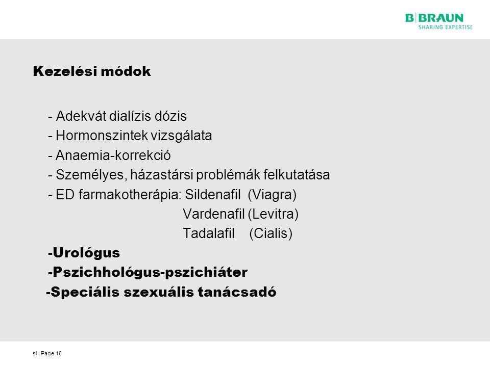 - Hormonszintek vizsgálata - Anaemia-korrekció