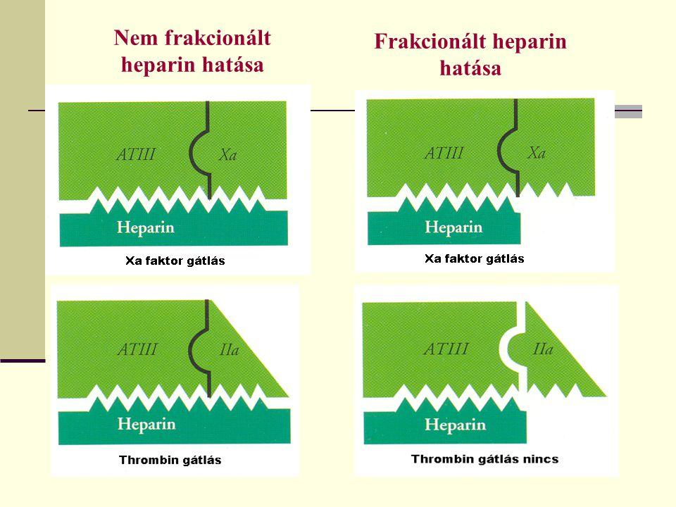 Nem frakcionált heparin hatása