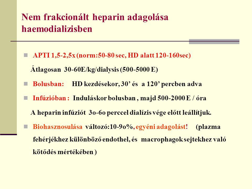 Nem frakcionált heparin adagolása haemodializisben