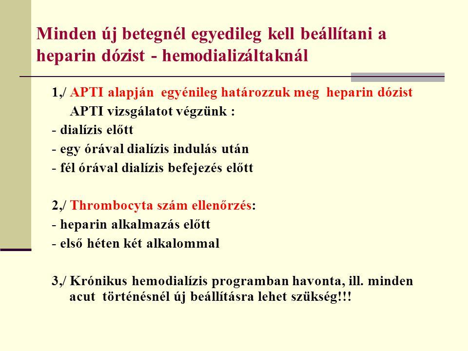 Minden új betegnél egyedileg kell beállítani a heparin dózist - hemodializáltaknál