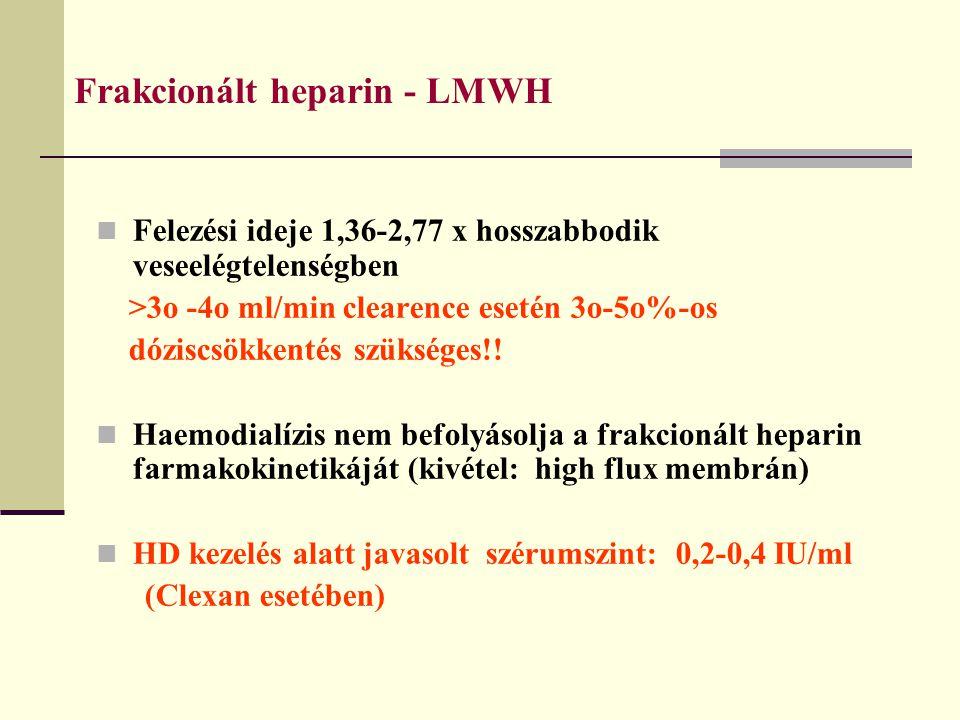Frakcionált heparin - LMWH