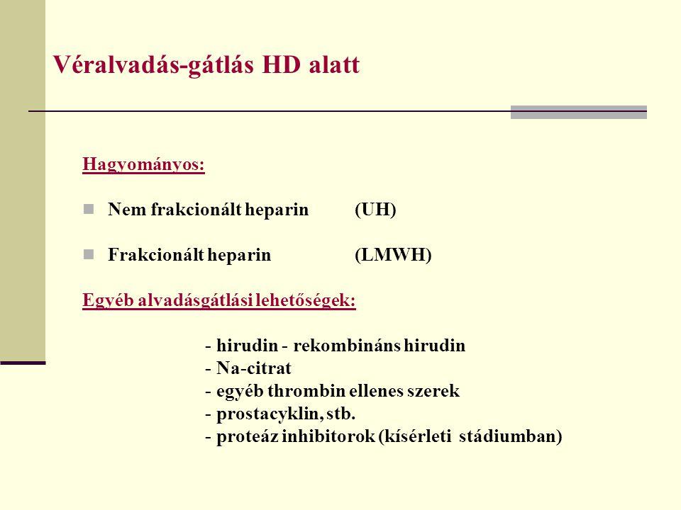 Véralvadás-gátlás HD alatt