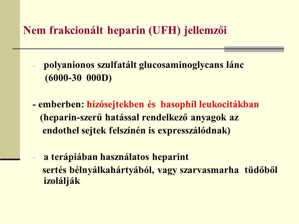 Nem frakcionált heparin (UFH) jellemzői