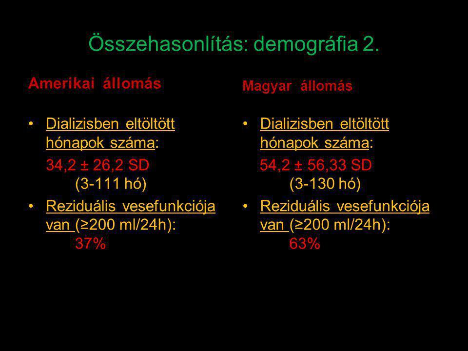 Összehasonlítás: demográfia 2.