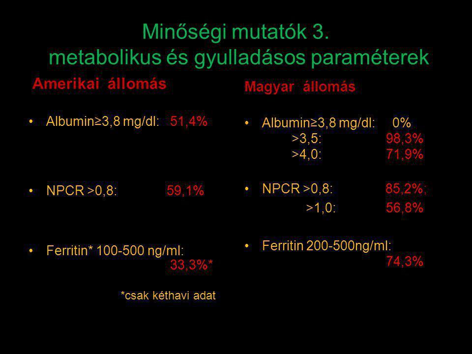 Minőségi mutatók 3. metabolikus és gyulladásos paraméterek